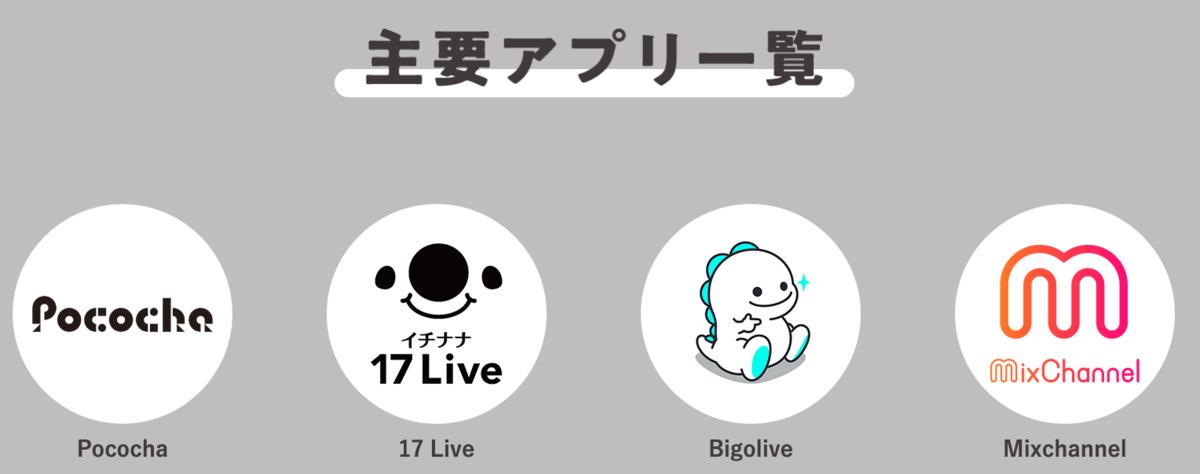 主要なライブ配信アプリ