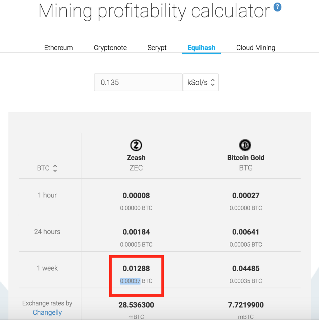 Mining profitability calculatorの結果