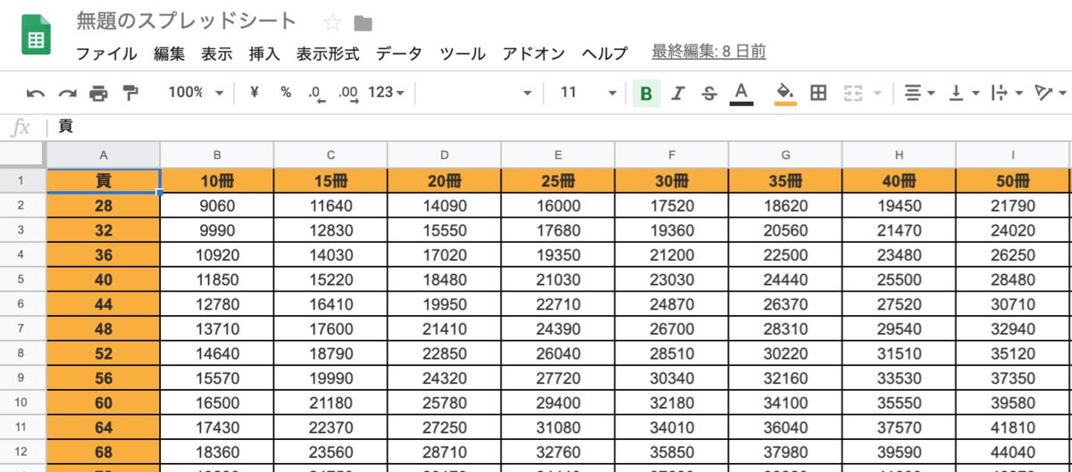 f:id:watasihasitujidesu:20200217221550p:plain