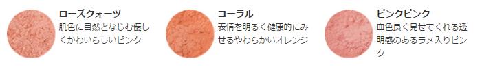 f:id:watasinokurasi:20160726110344p:plain