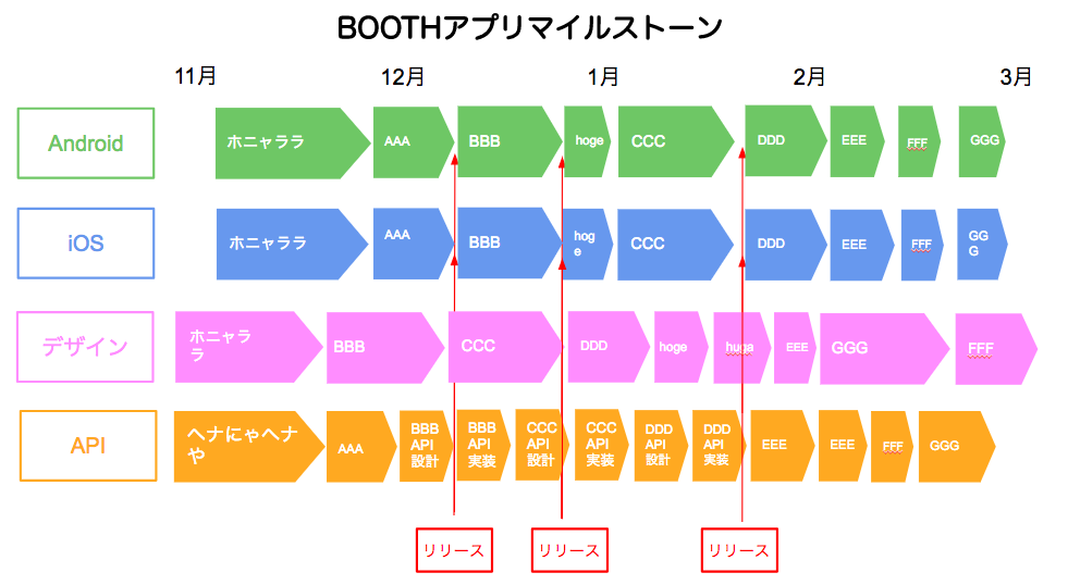 f:id:watasuke221:20171217120816p:plain