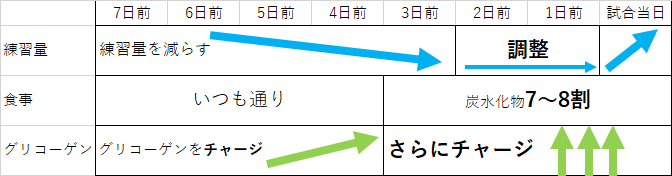 f:id:waterpolo_jpn:20190707170145p:plain