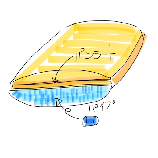 f:id:watoji:20180516212005j:image