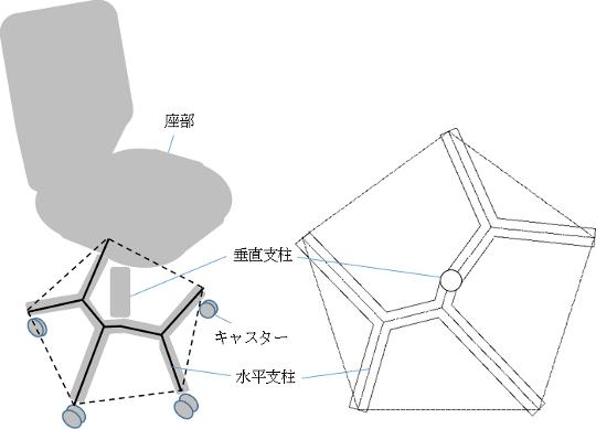 椅子の脚で支柱が多角形の中心から頂へ放射状に延びる形状は意外にも最短ではなく特に正五角形では見慣れない形になる(その1)の画像