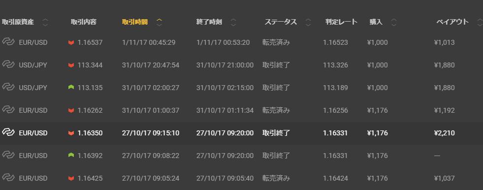 f:id:wavetrader:20171101010513p:plain
