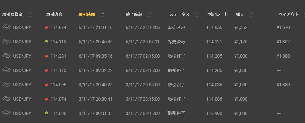 f:id:wavetrader:20171106212437p:plain