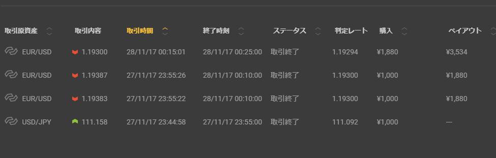 f:id:wavetrader:20171128013859p:plain