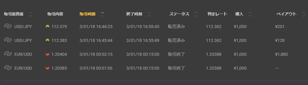 f:id:wavetrader:20180104215810p:plain