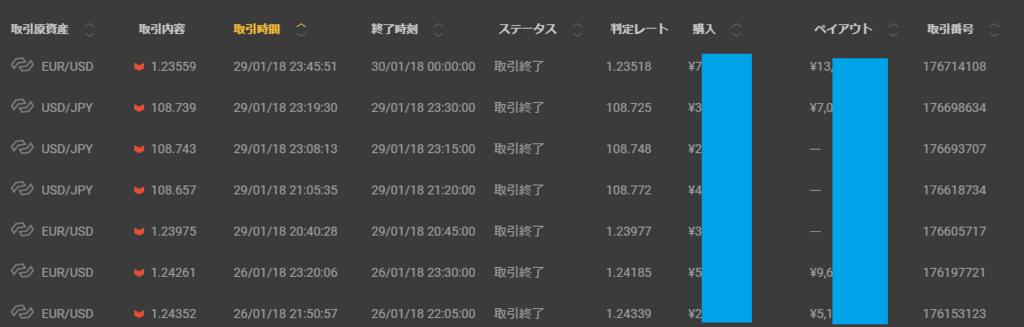 f:id:wavetrader:20180130072955p:plain