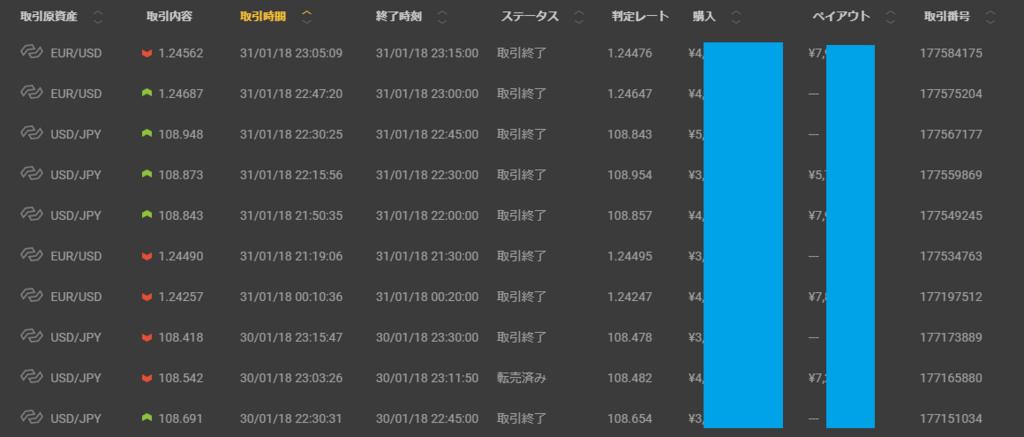 f:id:wavetrader:20180203091410p:plain