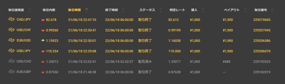 f:id:wavetrader:20180622060932p:plain