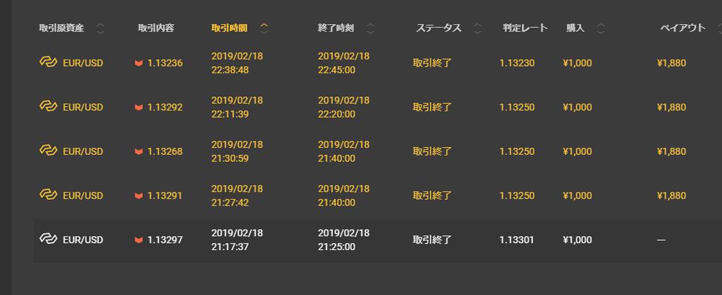 f:id:wavetrader:20190218224907p:plain