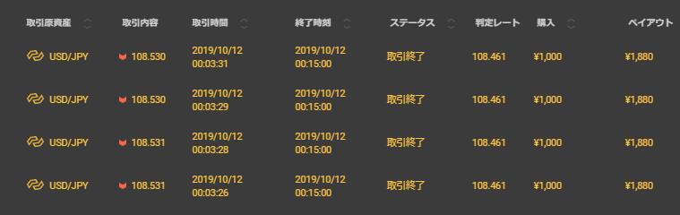 f:id:wavetrader:20191012052516p:plain