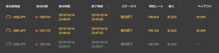 f:id:wavetrader:20191017072754p:plain