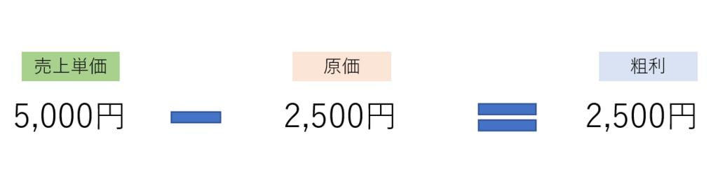 f:id:wawon34:20180212213503p:plain