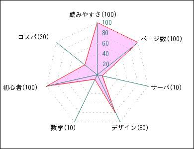 f:id:wawon34:20180305213712j:plain