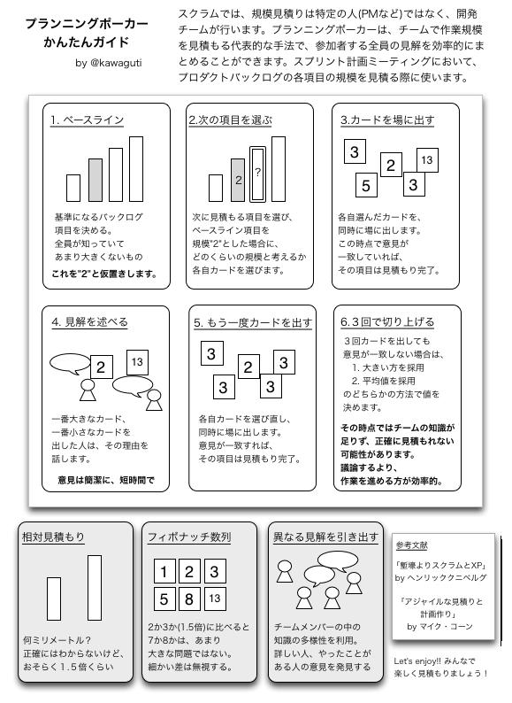 f:id:wayaguchi:20120218091121p:image:w360