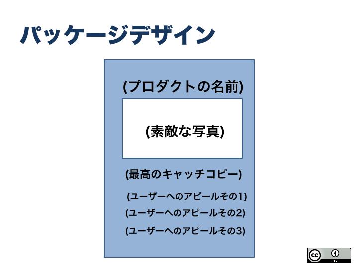 f:id:wayaguchi:20161005113028p:plain