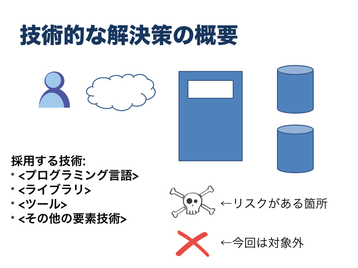 f:id:wayaguchi:20161005113101p:plain