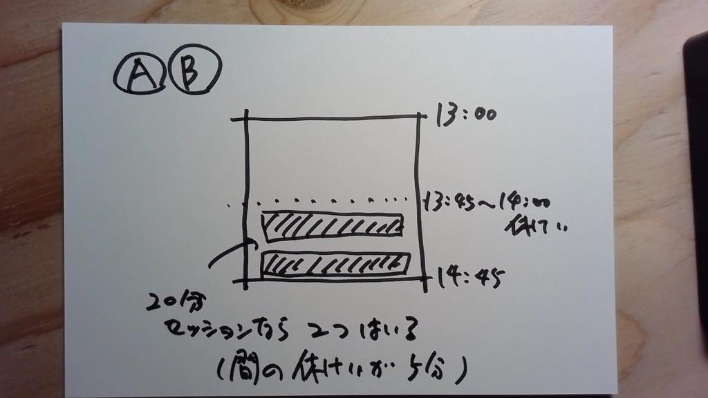f:id:wayaguchi:20181205231617j:plain