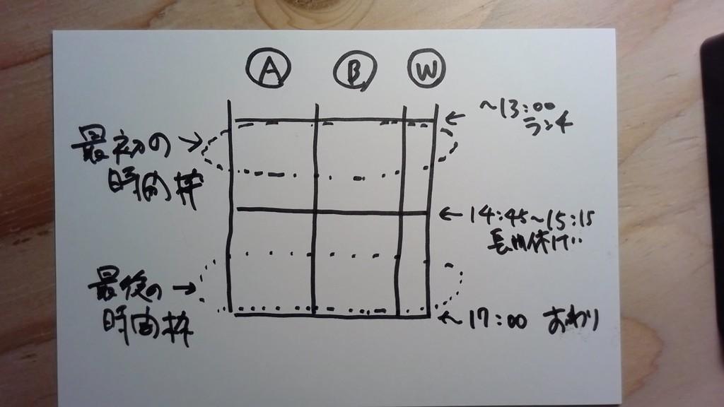 f:id:wayaguchi:20181205232450j:plain