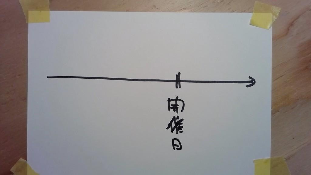 f:id:wayaguchi:20181227153652j:plain