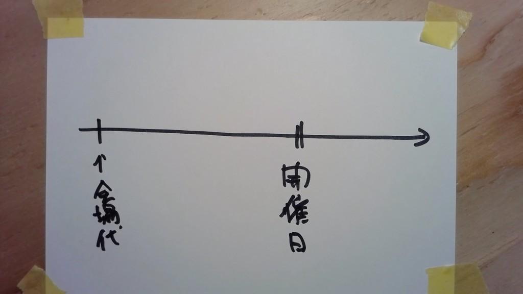 f:id:wayaguchi:20181227153743j:plain