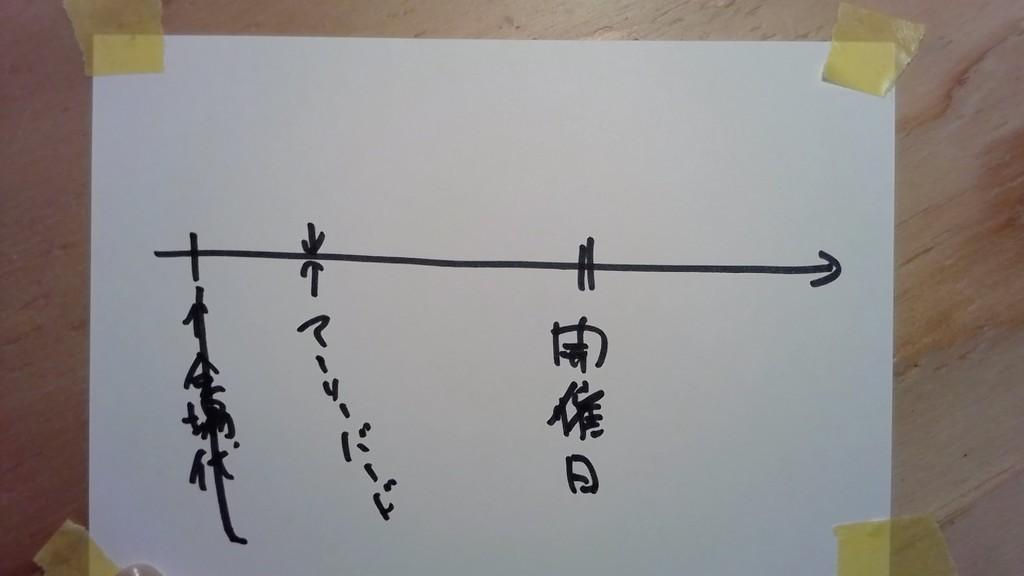 f:id:wayaguchi:20181227153827j:plain