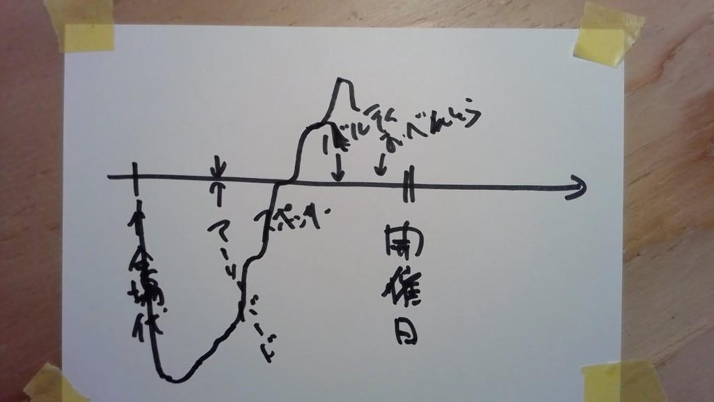 f:id:wayaguchi:20181227153951j:plain