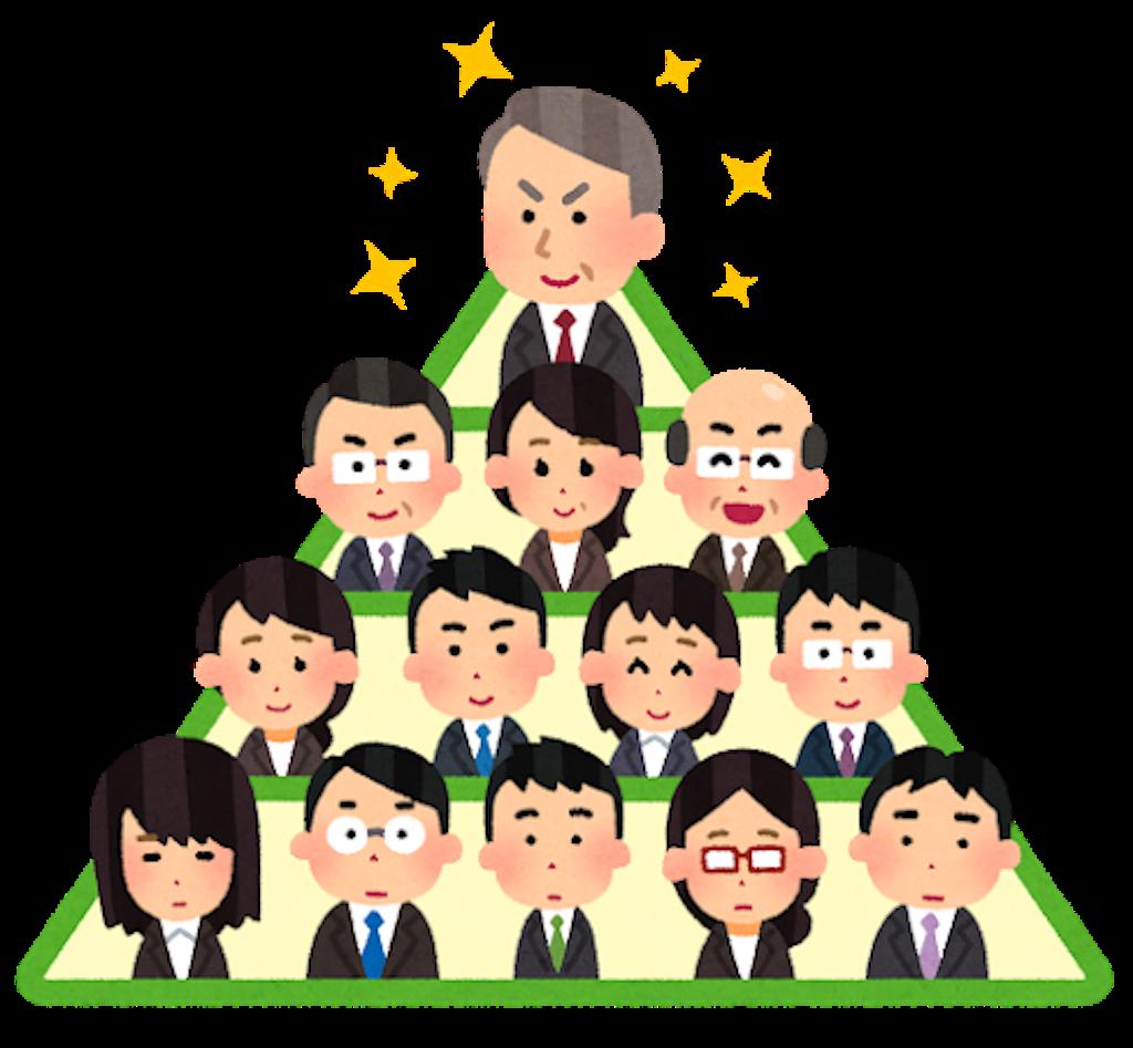f:id:wayaguchi:20190219065112p:image