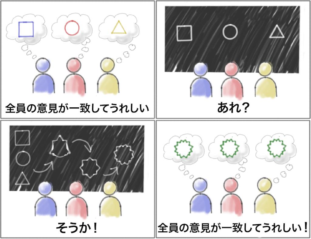 f:id:wayaguchi:20190221161605p:image