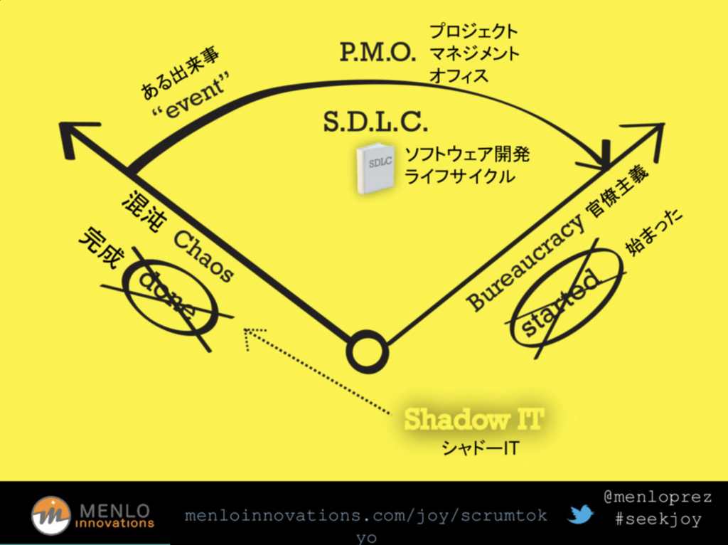 f:id:wayaguchi:20190305002140p:plain