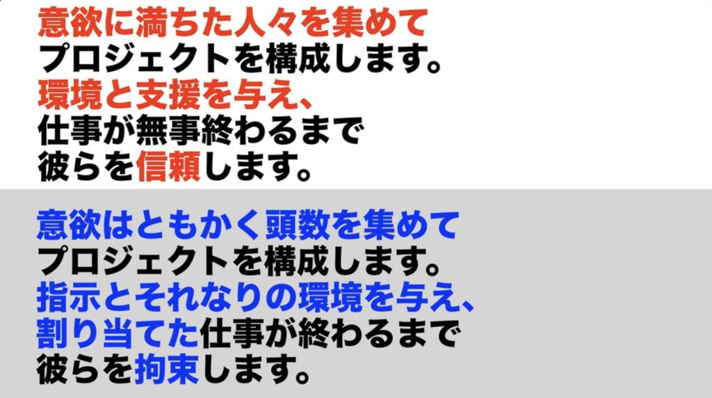 f:id:wayaguchi:20190311043631p:plain