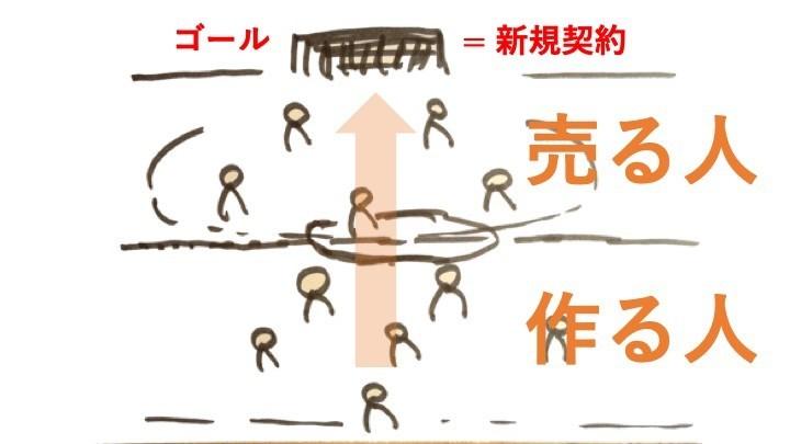 f:id:wayaguchi:20190330184449j:plain