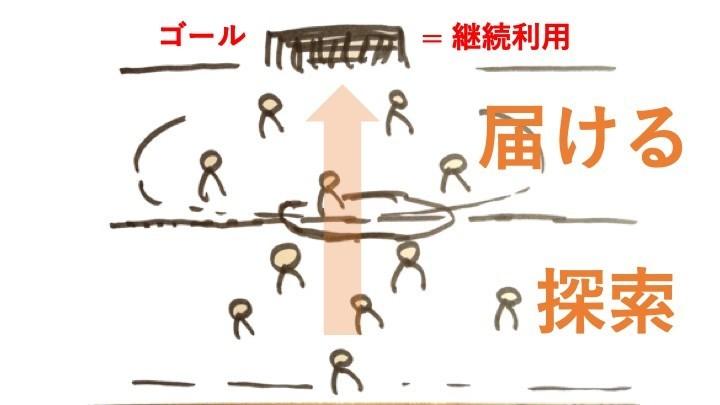 f:id:wayaguchi:20190330184504j:plain