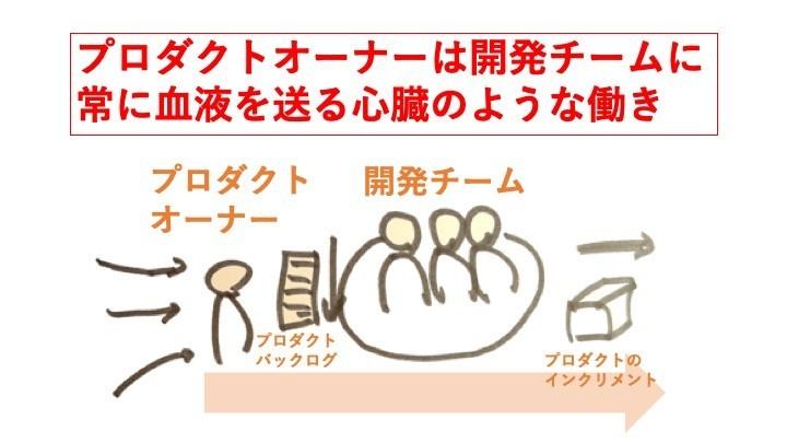 f:id:wayaguchi:20190330184507j:plain