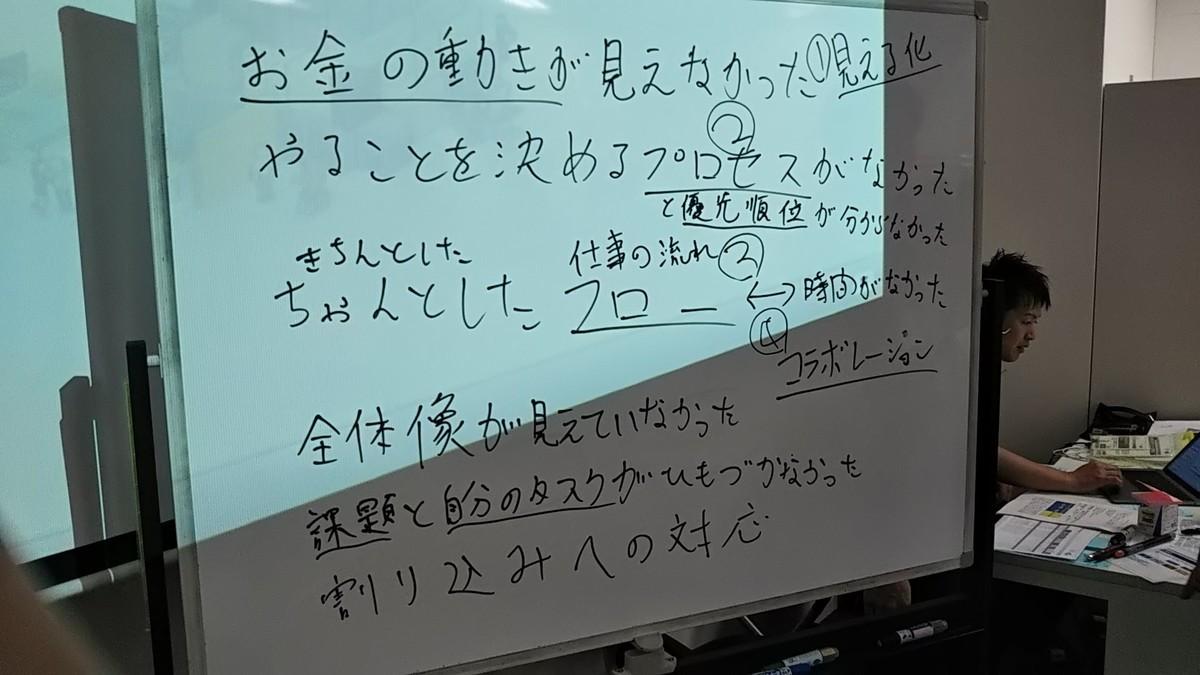 f:id:wayaguchi:20190528223931j:plain