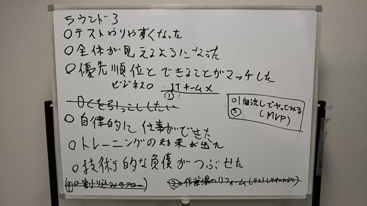 f:id:wayaguchi:20190528223937j:plain