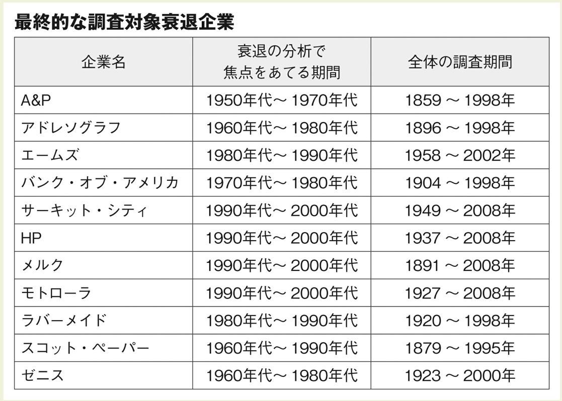 f:id:wayaguchi:20190731143249p:plain