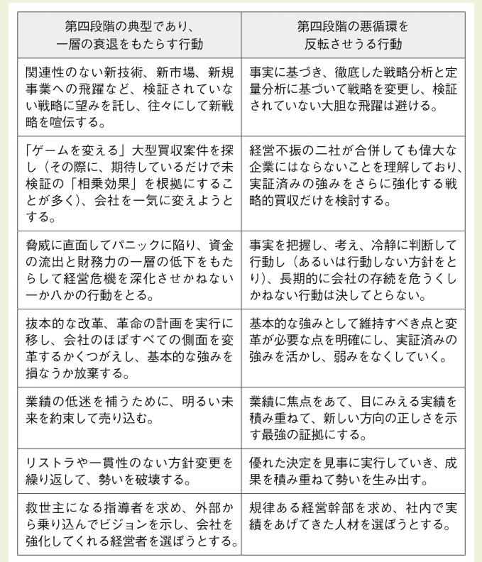 f:id:wayaguchi:20190731150715p:plain