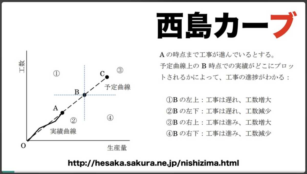 f:id:wayaguchi:20200212115243p:plain