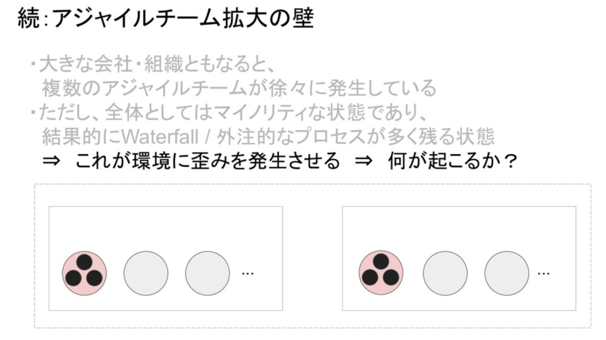 f:id:wayaguchi:20201015164400p:plain
