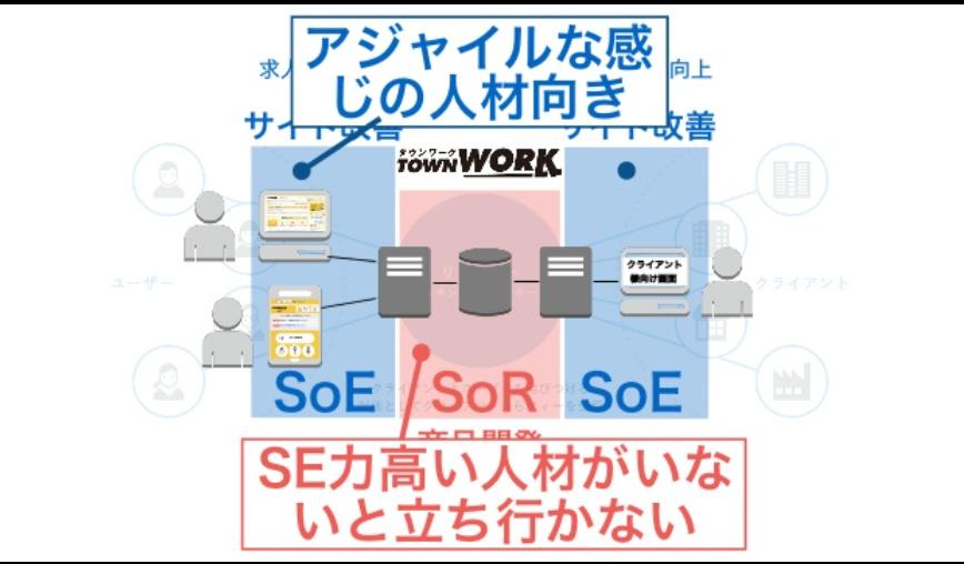 f:id:wayaguchi:20201015170538p:plain