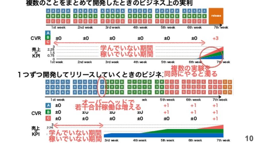 f:id:wayaguchi:20201015171137p:plain