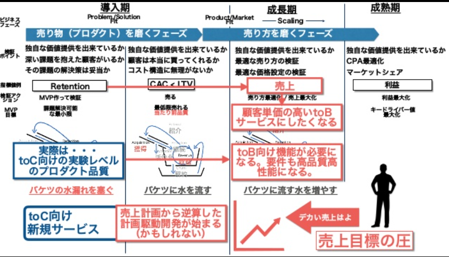 f:id:wayaguchi:20201015171318p:plain