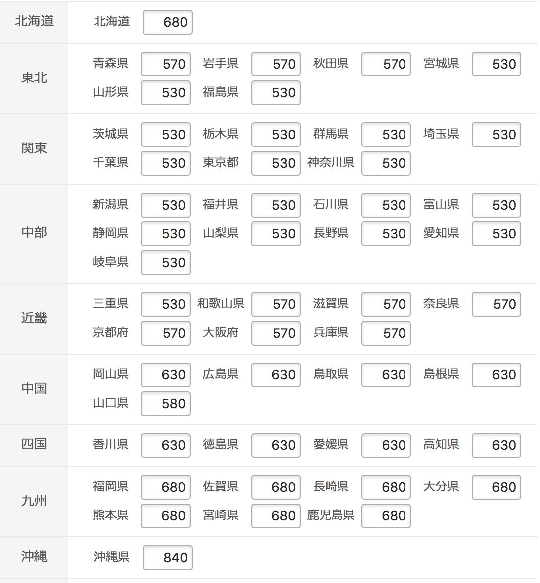 f:id:wazakkasui:20210511092858p:plain