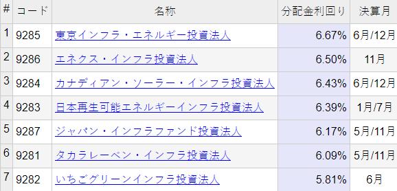 f:id:wb-investor:20200531000015p:plain