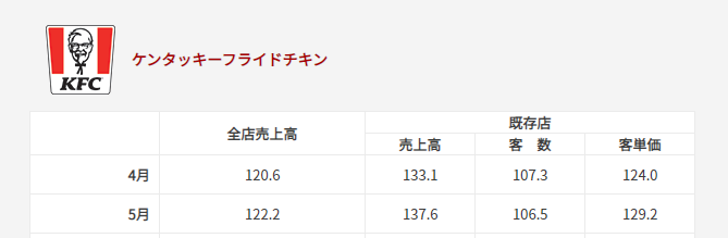 f:id:wb-investor:20200618182834p:plain