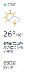 f:id:weather-geek:20190707212017j:plain