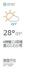 f:id:weather-geek:20190707212035j:plain
